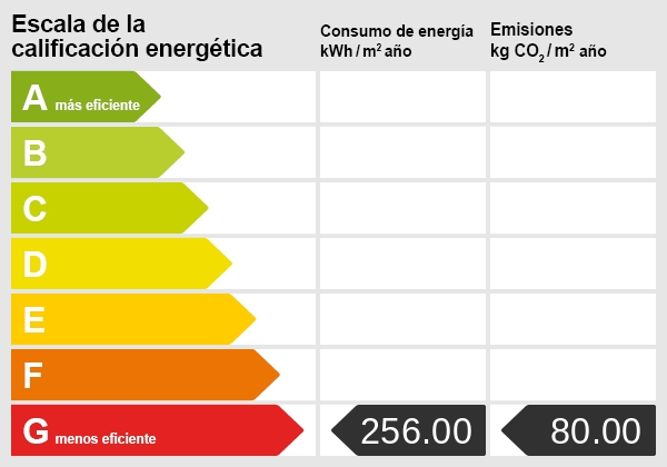 Energy certificate