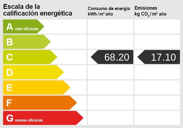 Energy certifcate